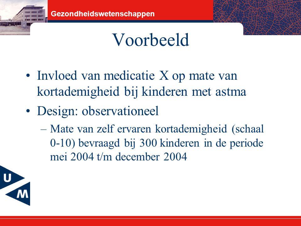 Voorbeeld Invloed van medicatie X op mate van kortademigheid bij kinderen met astma. Design: observationeel.