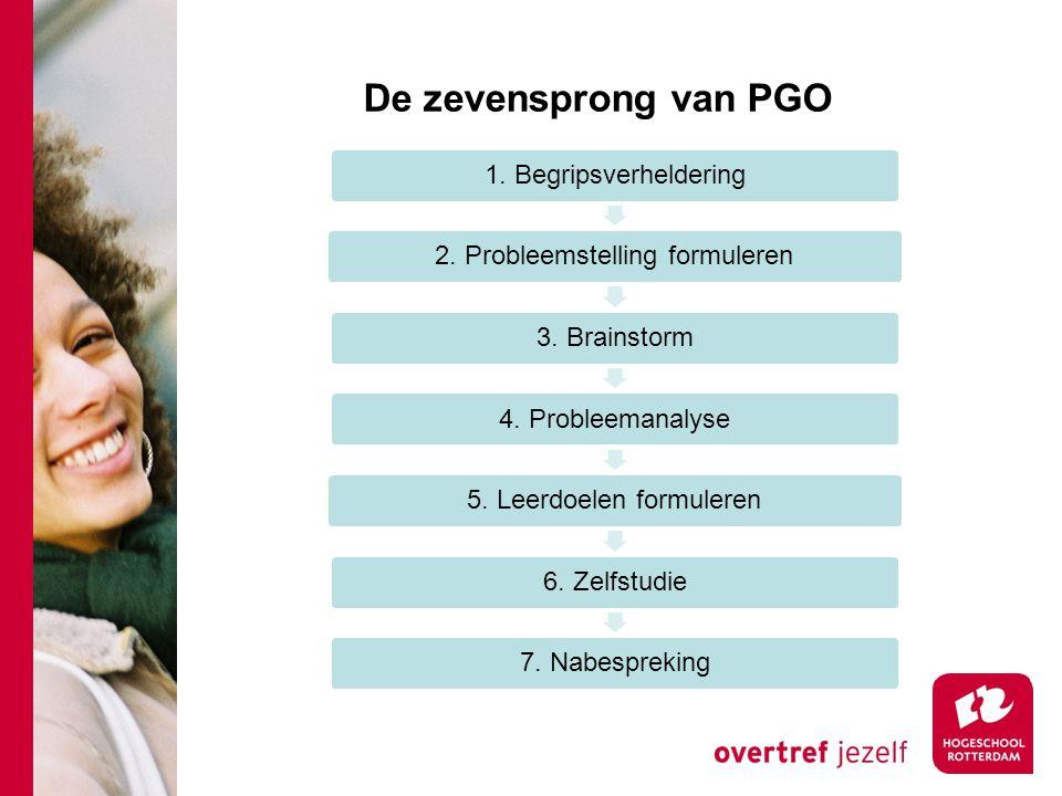De zevensprong van PGO 1. Begripsverheldering