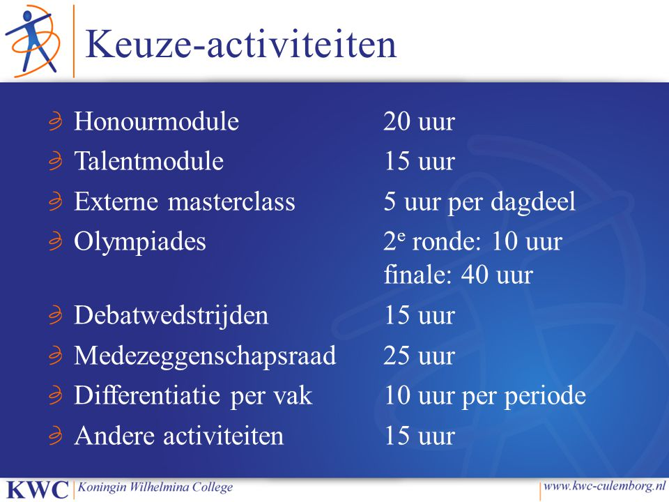 Keuze-activiteiten Honourmodule 20 uur Talentmodule 15 uur