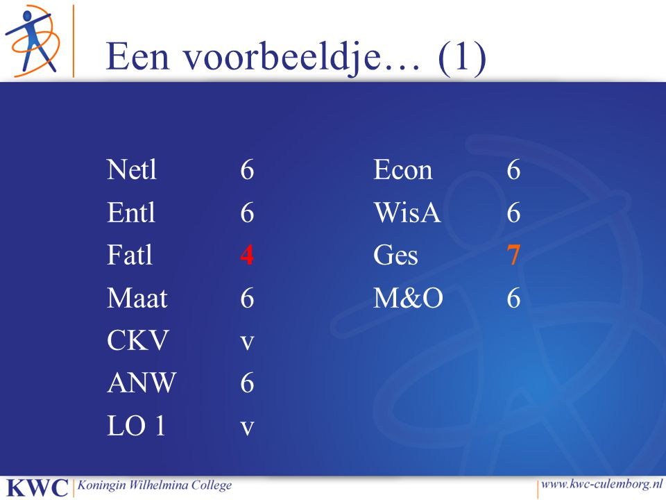 Een voorbeeldje… (1) Netl 6 Econ 6 Entl 6 WisA 6 Fatl 4 Ges 7
