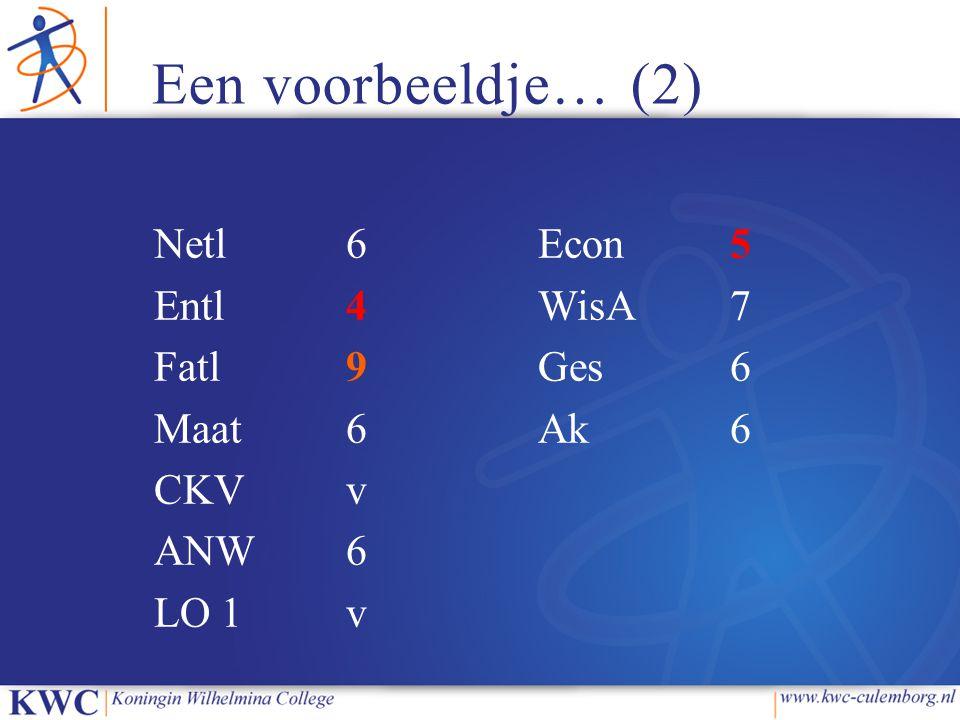 Een voorbeeldje… (2) Netl 6 Econ 5 Entl 4 WisA 7 Fatl 9 Ges 6