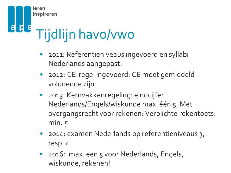 Tijdlijn havo/vwo 2011: Referentieniveaus ingevoerd en syllabi Nederlands aangepast. 2012: CE-regel ingevoerd: CE moet gemiddeld voldoende zijn.