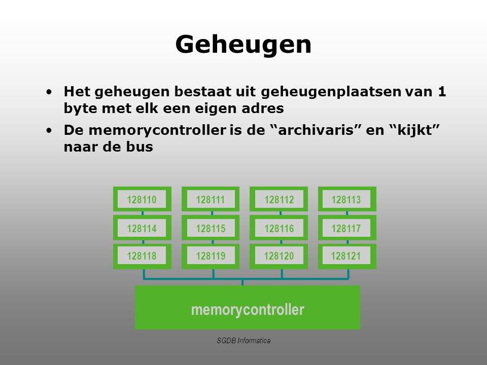 Geheugen memorycontroller