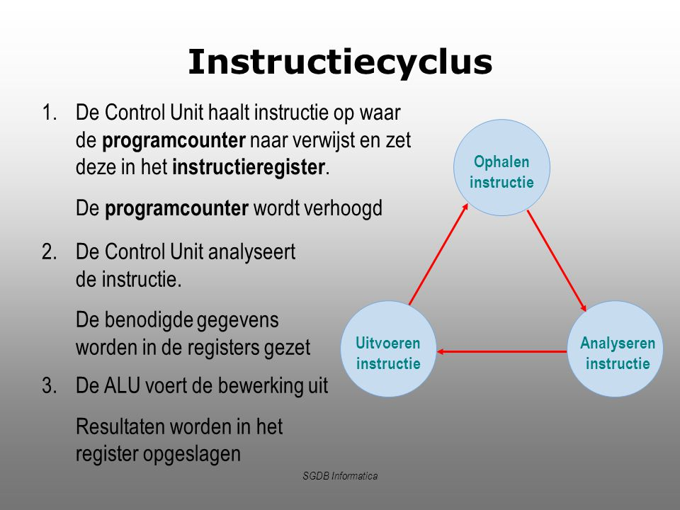 Analyseren instructie