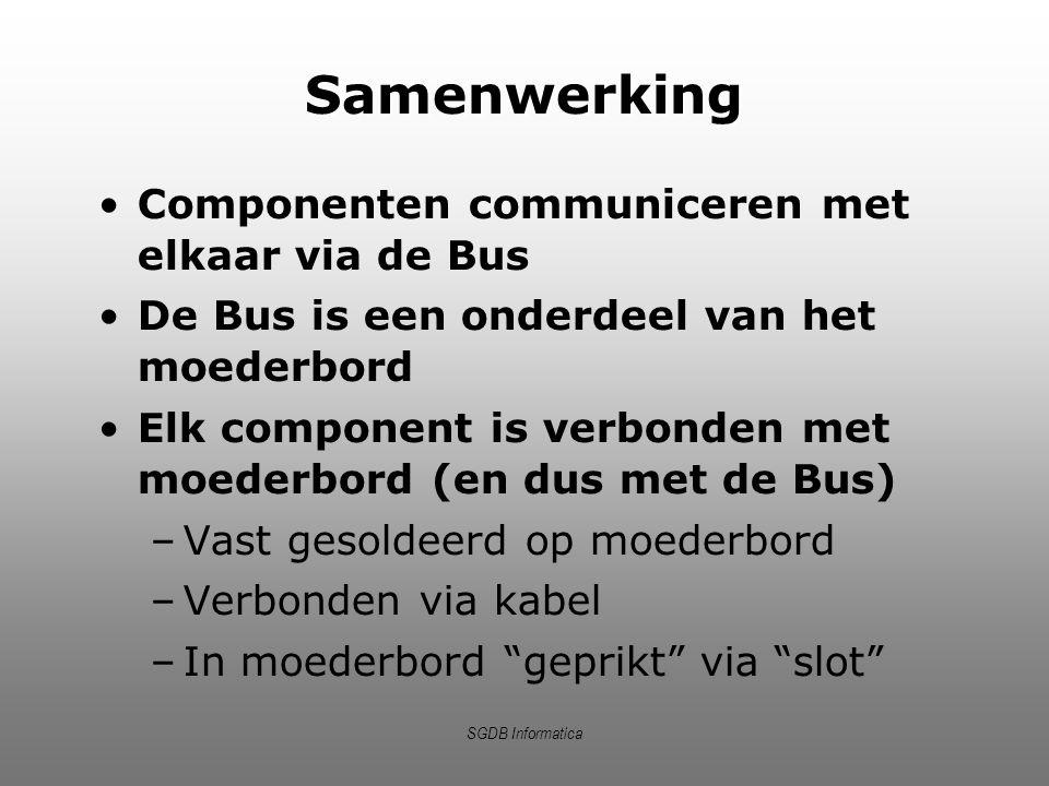 Samenwerking Componenten communiceren met elkaar via de Bus