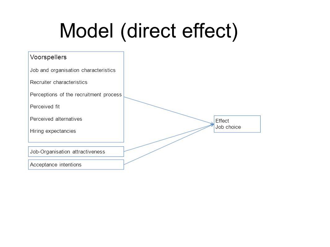 Model (direct effect) Voorspellers