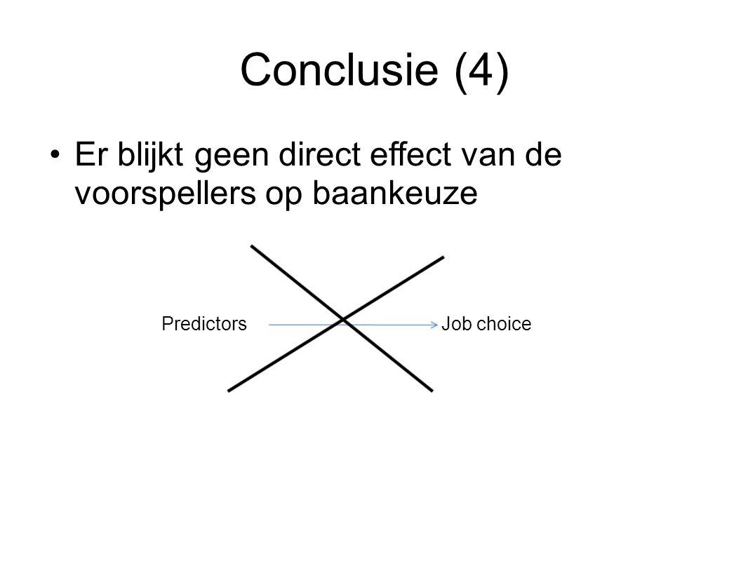 Conclusie (4) Er blijkt geen direct effect van de voorspellers op baankeuze Predictors Job choice