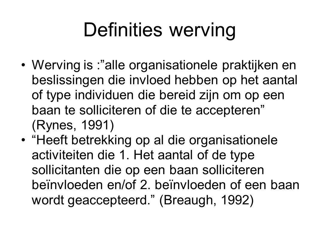 Definities werving