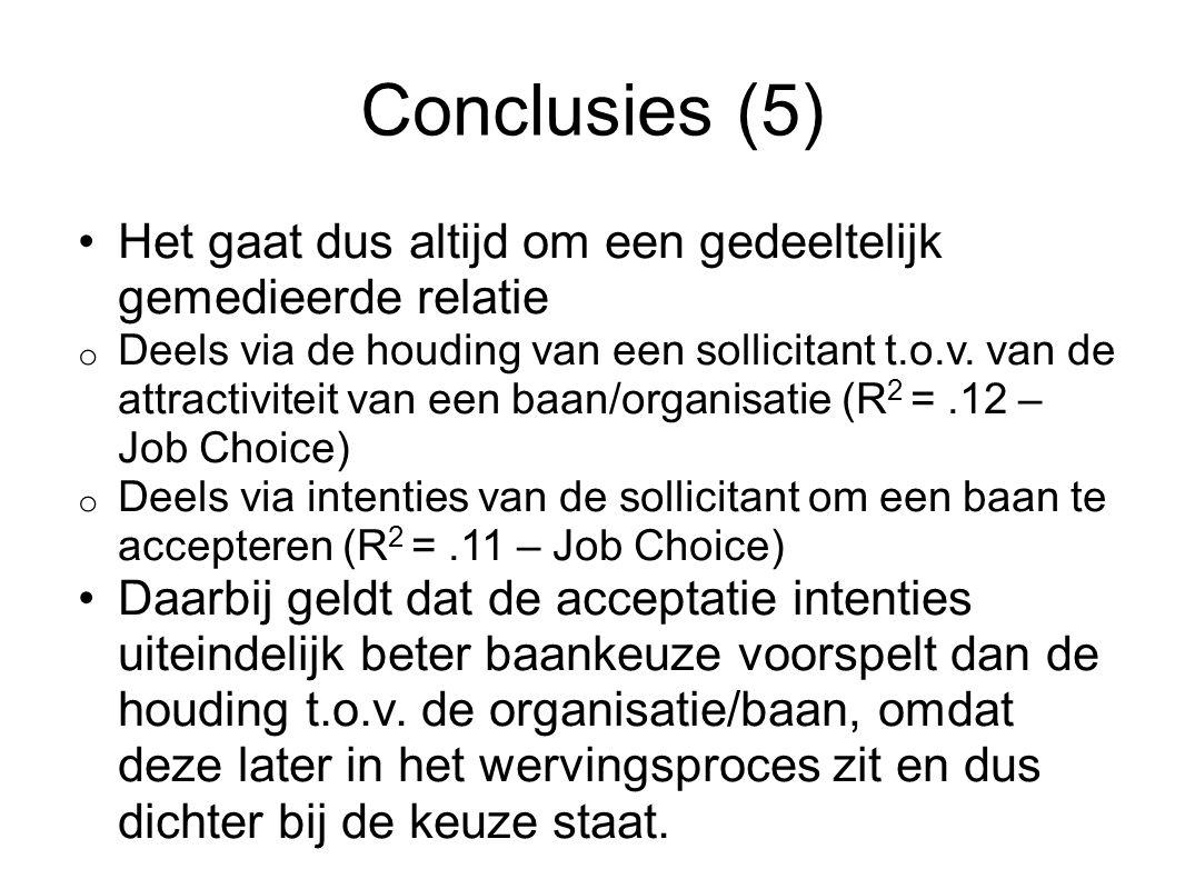 Conclusies (5) Het gaat dus altijd om een gedeeltelijk gemedieerde relatie.