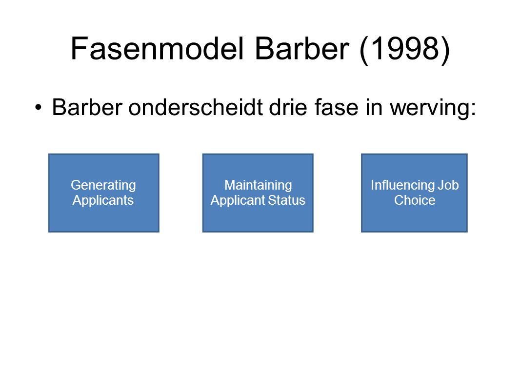 Fasenmodel Barber (1998) Barber onderscheidt drie fase in werving: