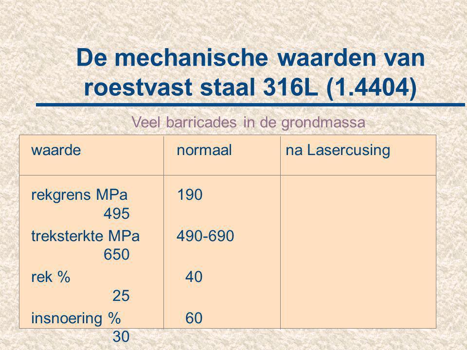 De mechanische waarden van roestvast staal 316L (1.4404)