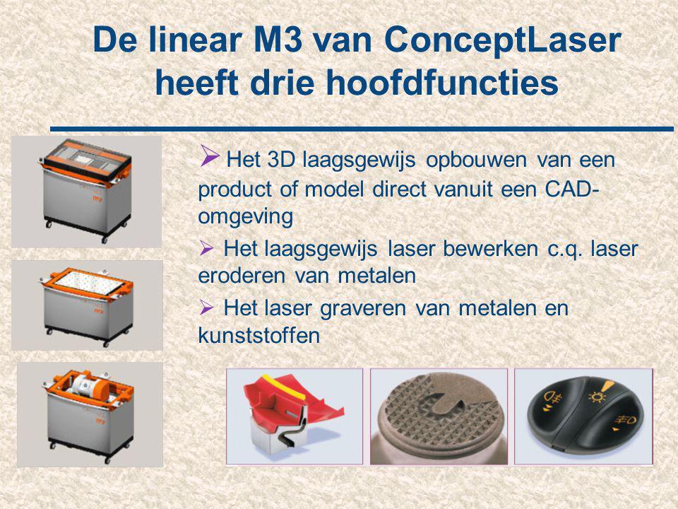 De linear M3 van ConceptLaser heeft drie hoofdfuncties