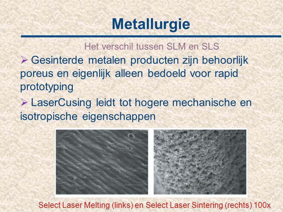 Metallurgie Het verschil tussen SLM en SLS. Gesinterde metalen producten zijn behoorlijk poreus en eigenlijk alleen bedoeld voor rapid prototyping.