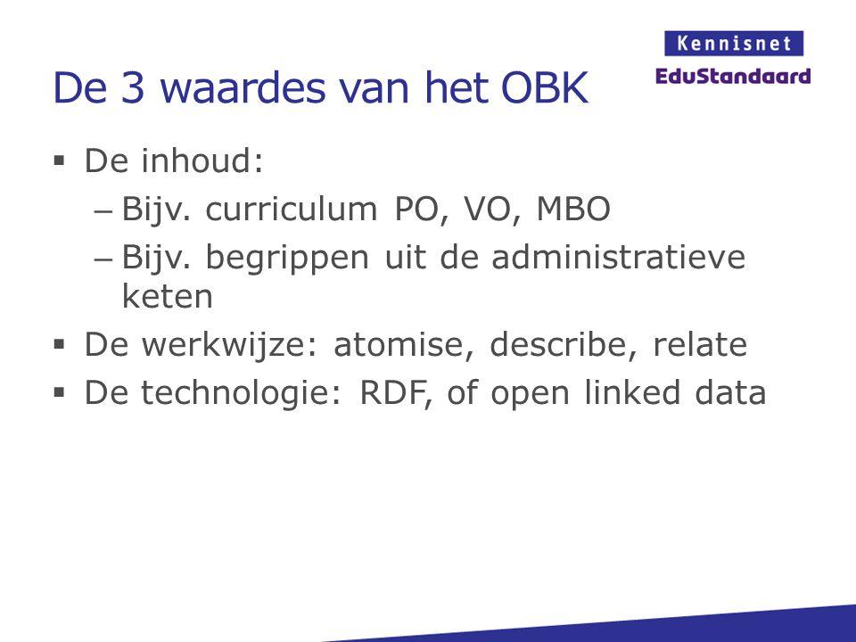 De 3 waardes van het OBK De inhoud: Bijv. curriculum PO, VO, MBO