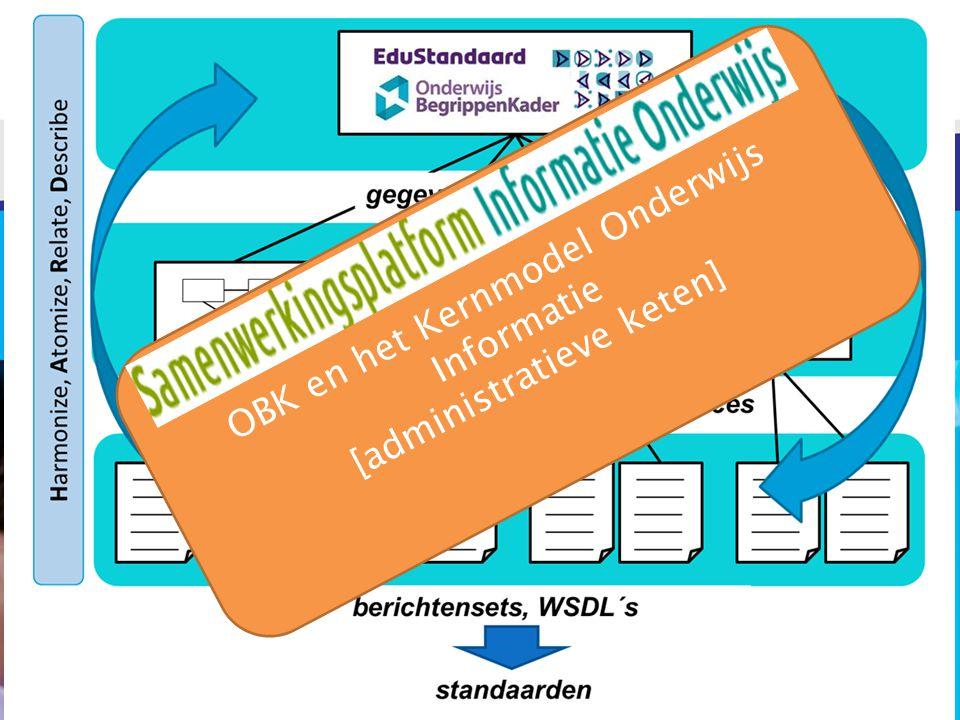 OBK en het Kernmodel Onderwijs Informatie