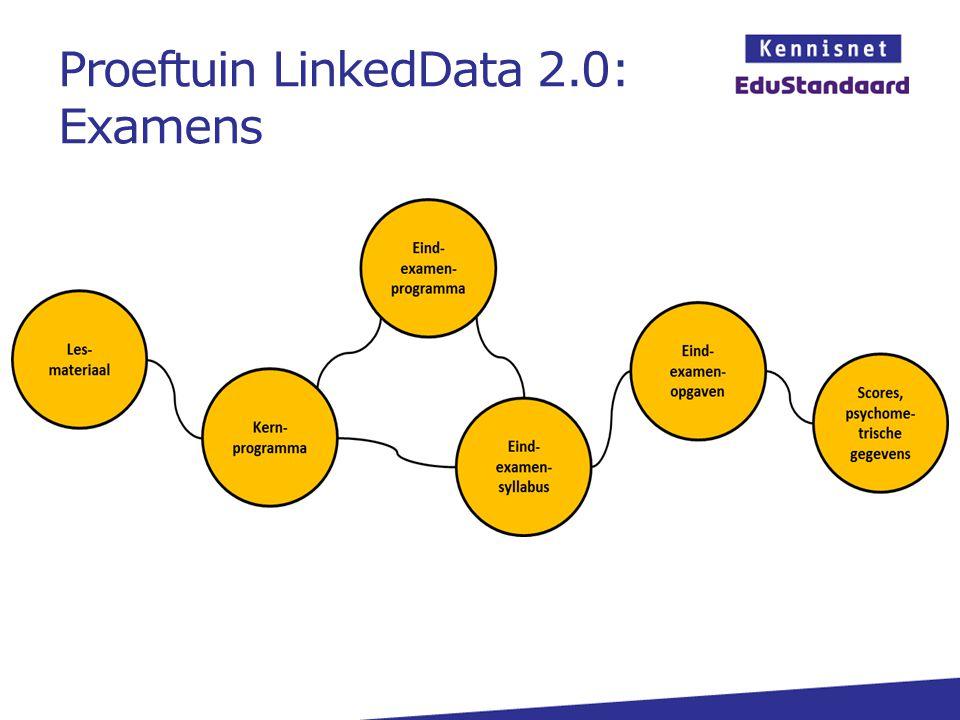 Proeftuin LinkedData 2.0: Examens