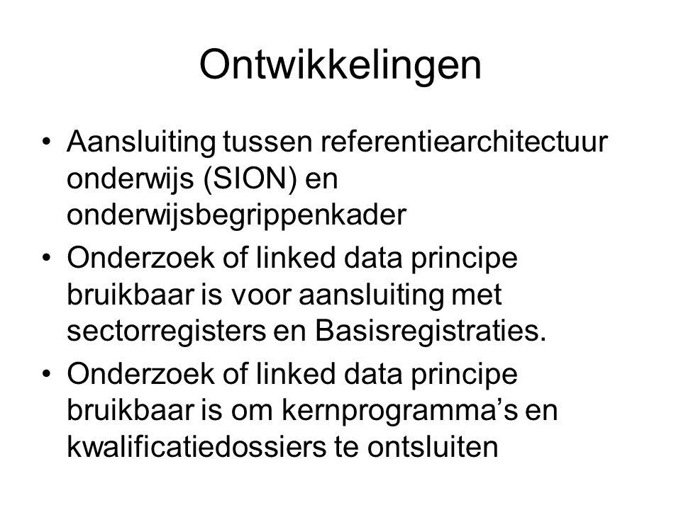 Ontwikkelingen Aansluiting tussen referentiearchitectuur onderwijs (SION) en onderwijsbegrippenkader.