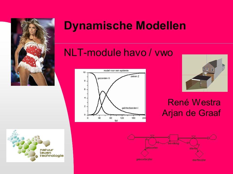 Dynamische Modellen NLT-module havo / vwo