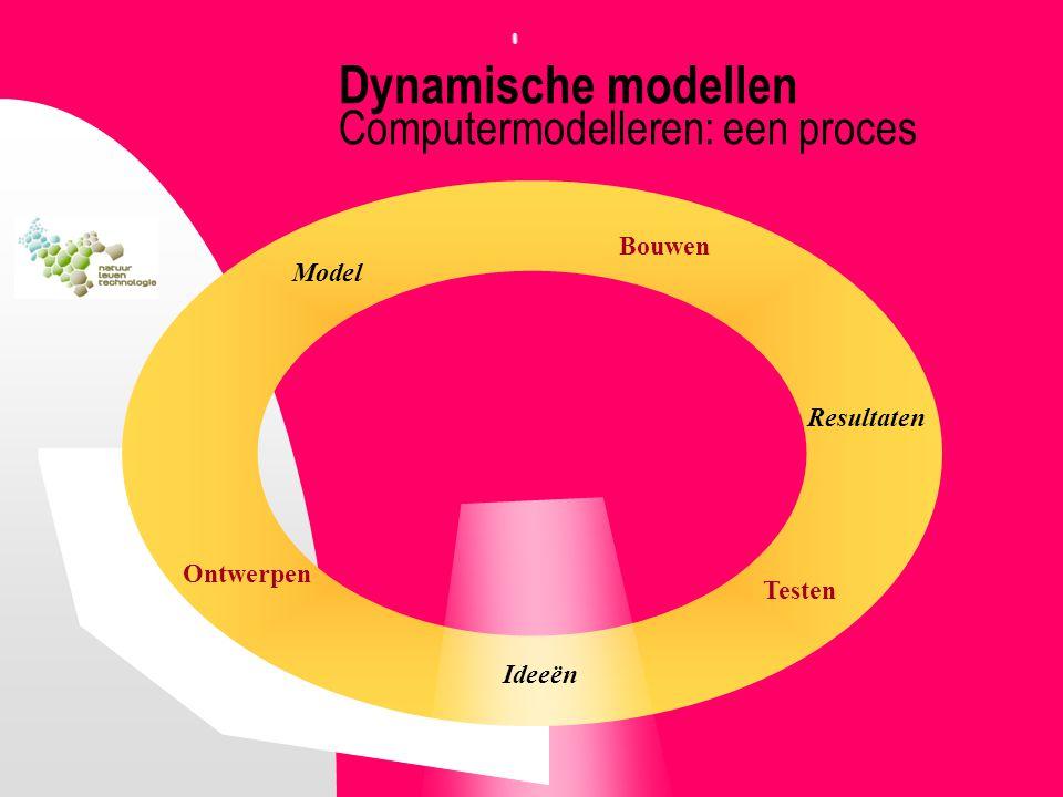 Dynamische modellen Computermodelleren: een proces