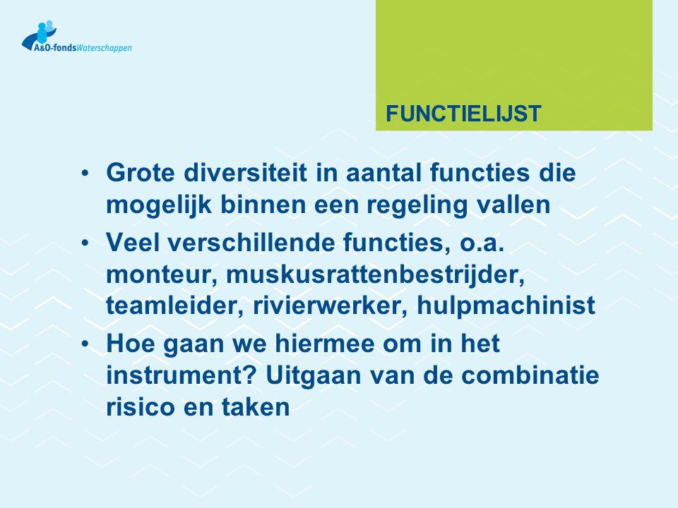 functielijst Grote diversiteit in aantal functies die mogelijk binnen een regeling vallen.