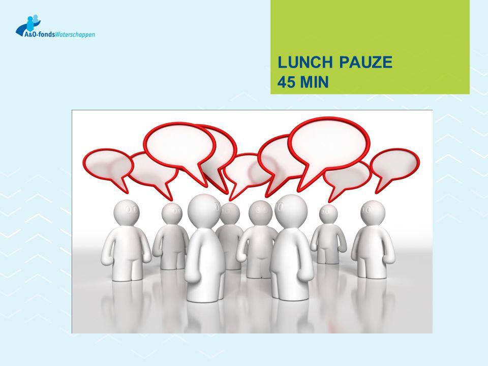 lunch pauze 45 min