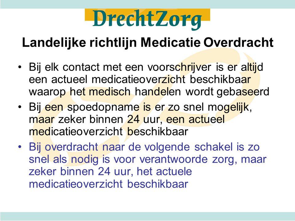 Landelijke richtlijn Medicatie Overdracht