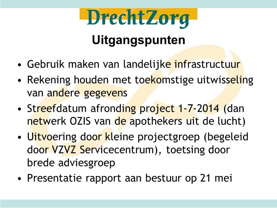 Uitgangspunten Gebruik maken van landelijke infrastructuur