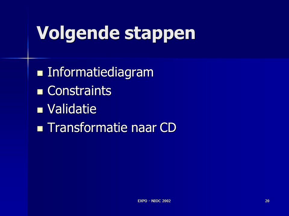Volgende stappen Informatiediagram Constraints Validatie