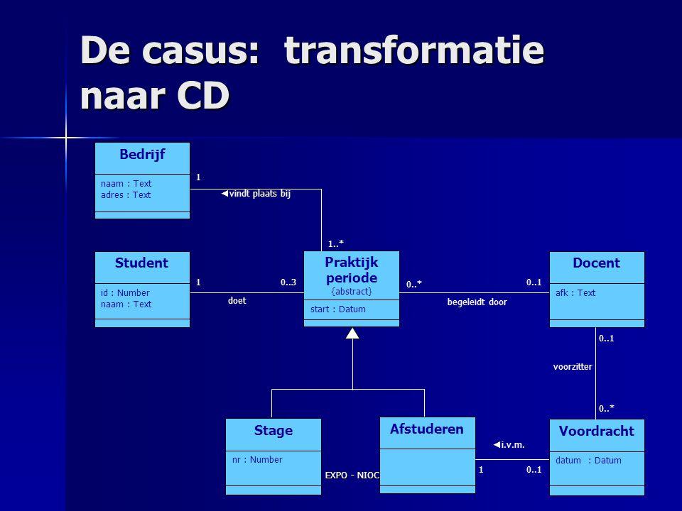 De casus: transformatie naar CD