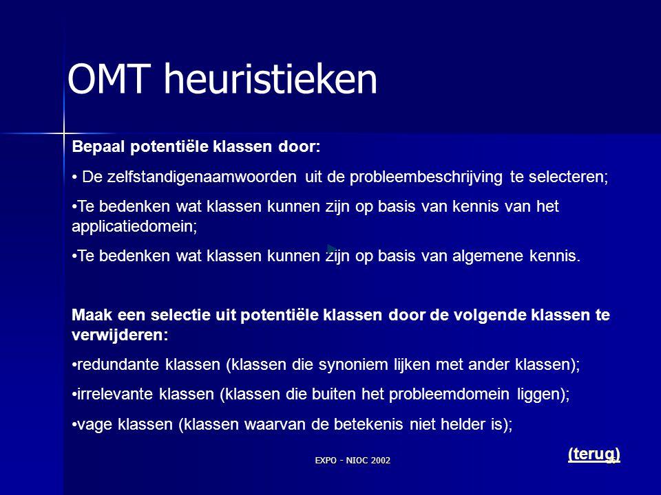 OMT heuristieken Bepaal potentiële klassen door: