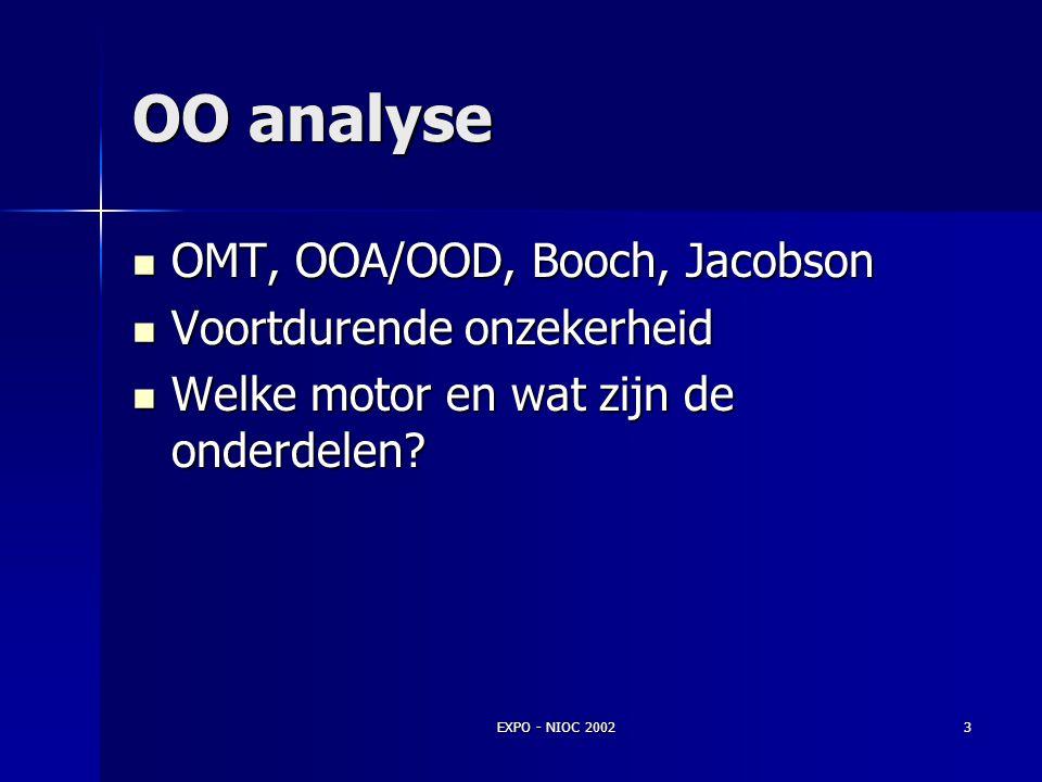 OO analyse OMT, OOA/OOD, Booch, Jacobson Voortdurende onzekerheid