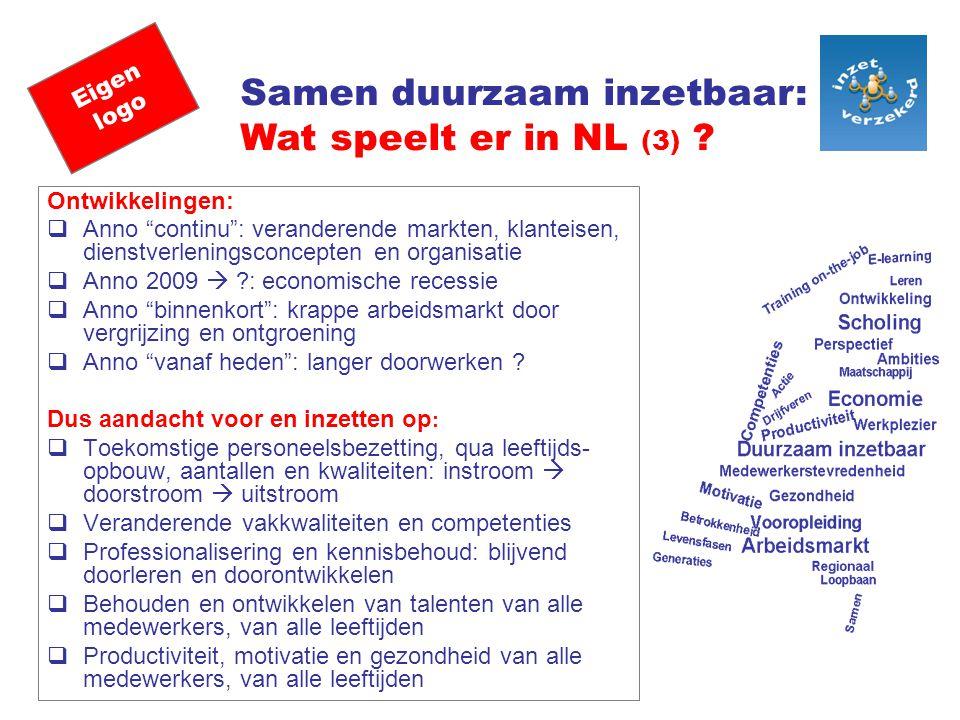 Samen duurzaam inzetbaar: Wat speelt er in NL (3)