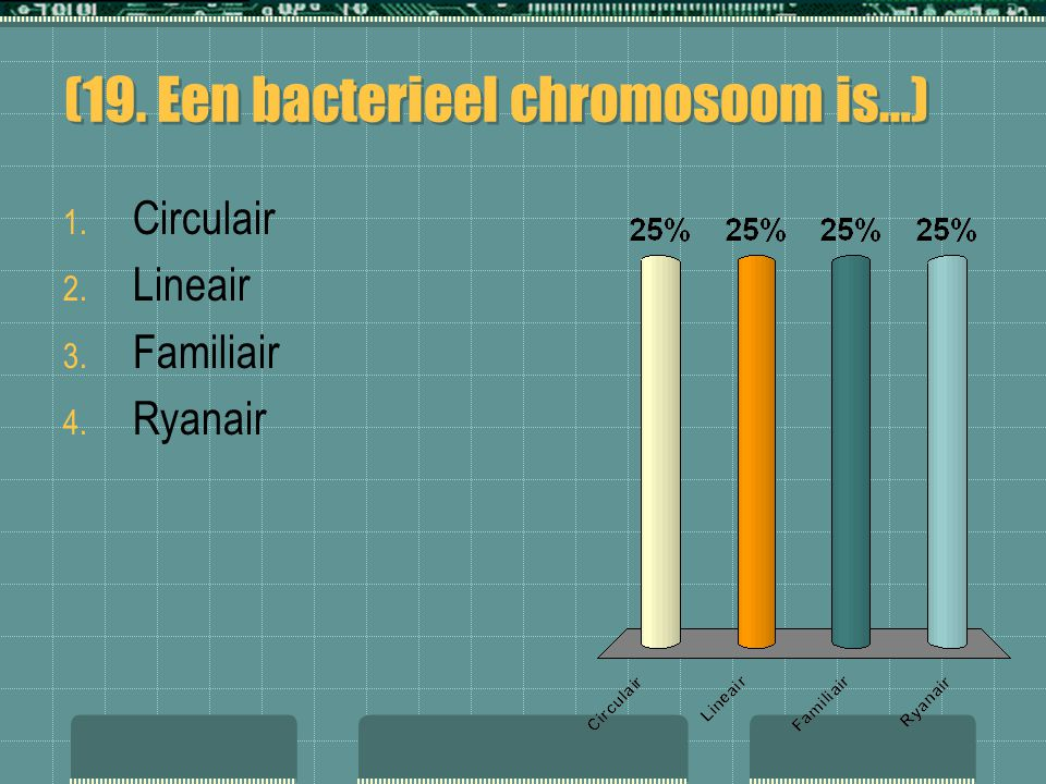 (19. Een bacterieel chromosoom is…)