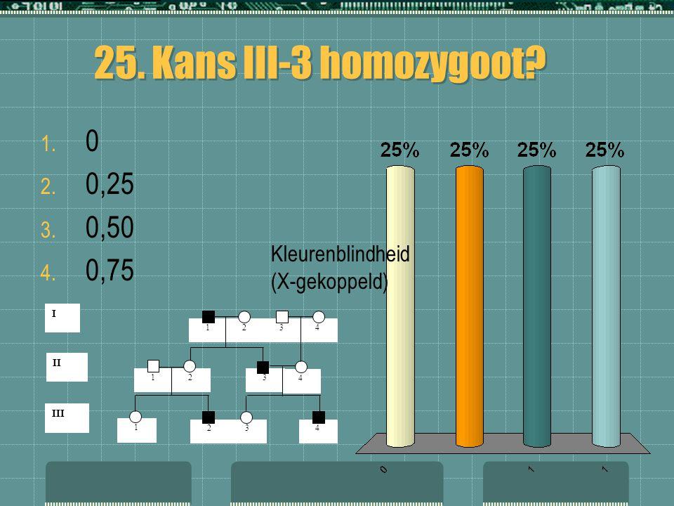 25. Kans III-3 homozygoot 0,25 0,50 0,75 Kleurenblindheid (X-gekoppeld) 4 3 2 1 I II III