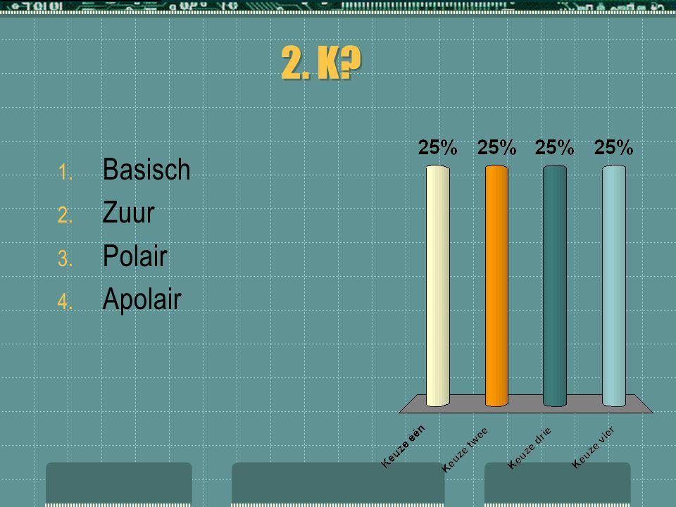 2. K Basisch Zuur Polair Apolair