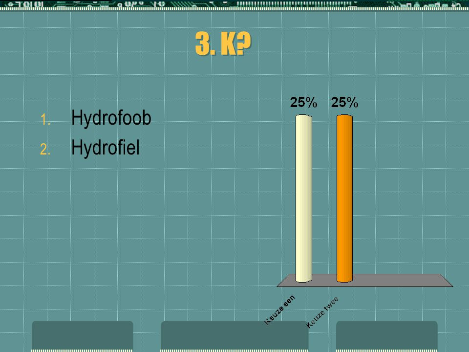 3. K Hydrofoob Hydrofiel