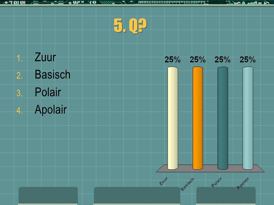 5. Q Zuur Basisch Polair Apolair