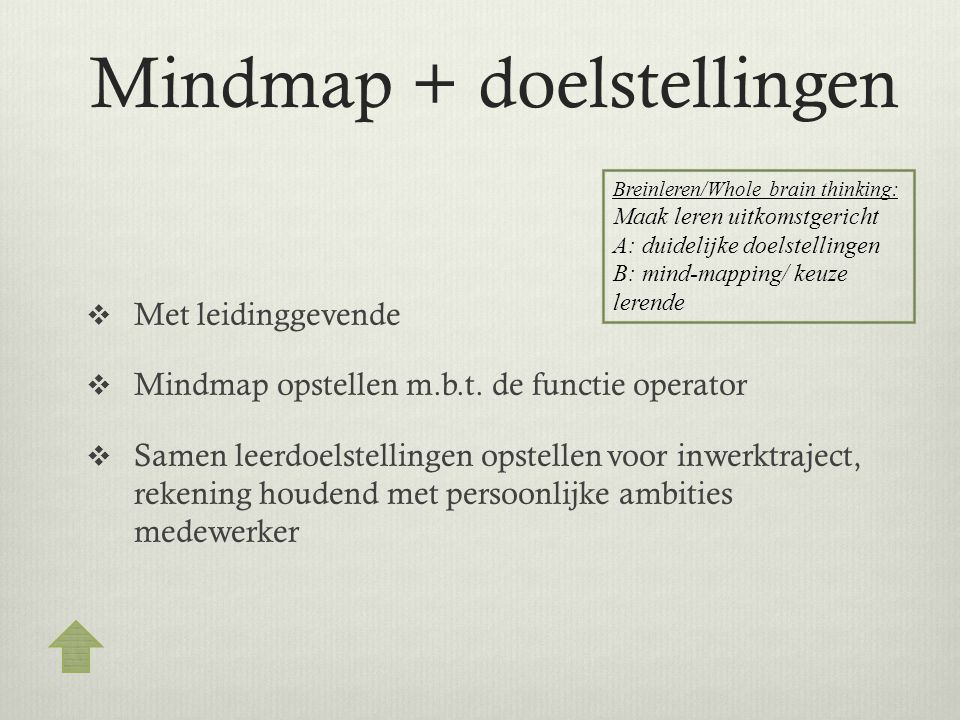 Mindmap + doelstellingen