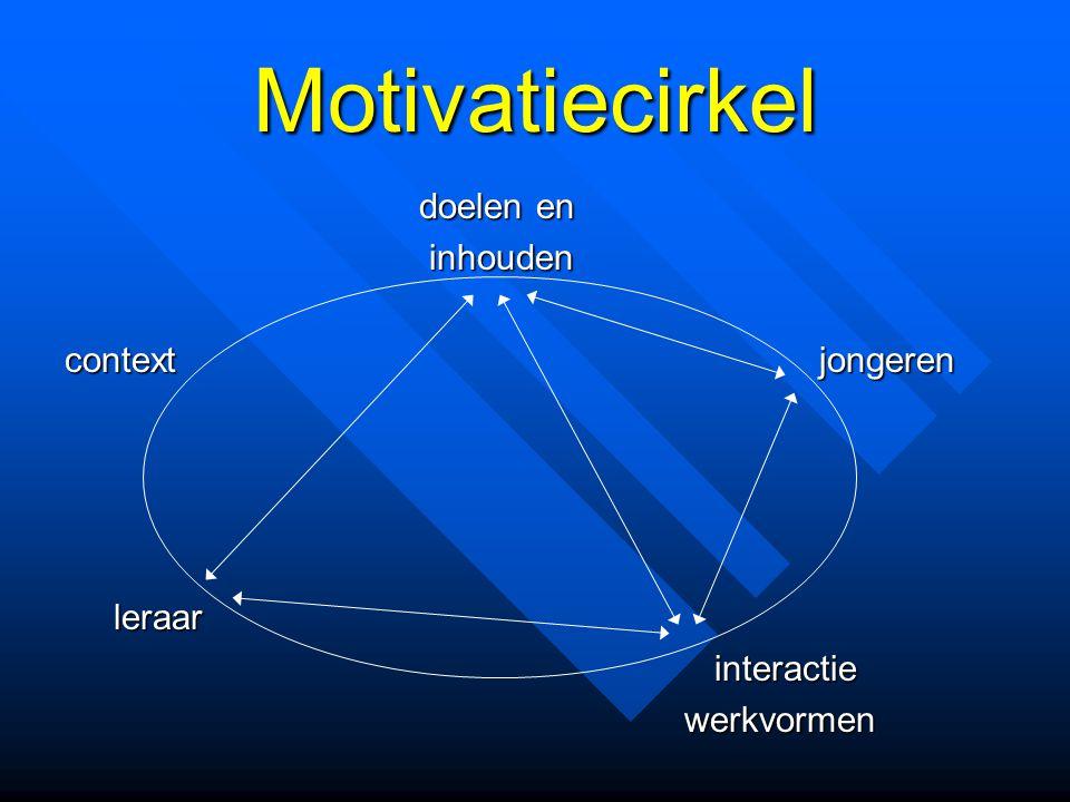 doelen en inhouden context jongeren leraar interactie werkvormen