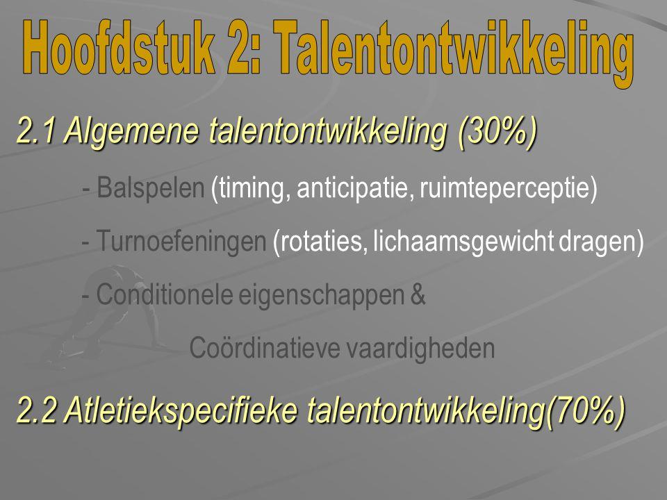 Hoofdstuk 2: Talentontwikkeling