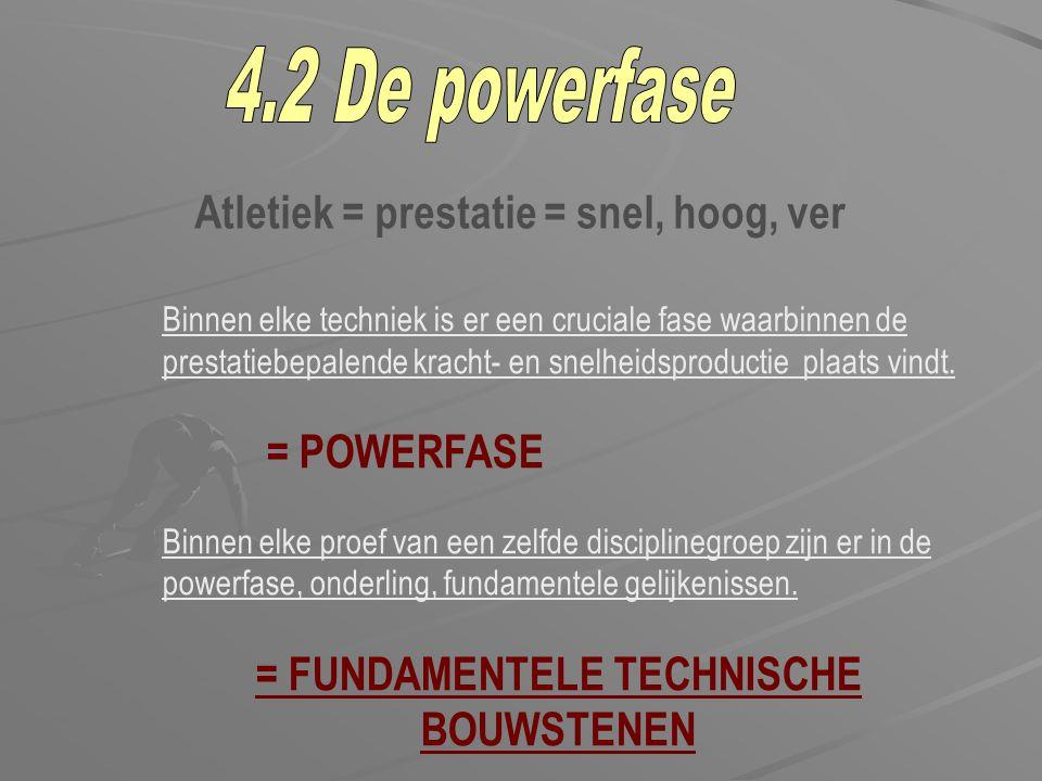 4.2 De powerfase Atletiek = prestatie = snel, hoog, ver