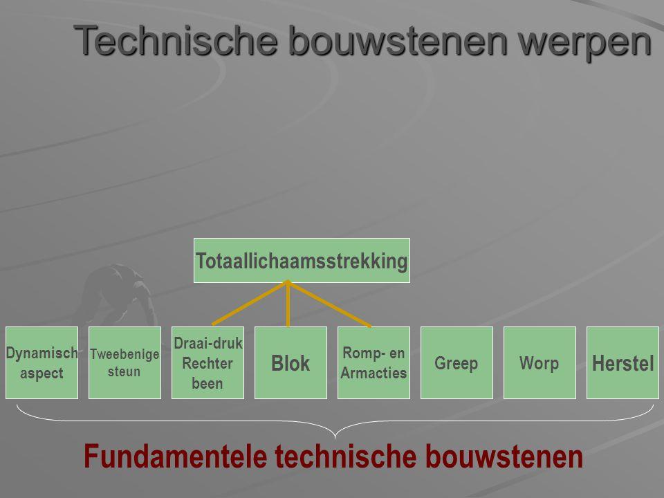 Totaallichaamsstrekking Fundamentele technische bouwstenen