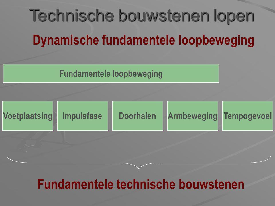 Technische bouwstenen lopen