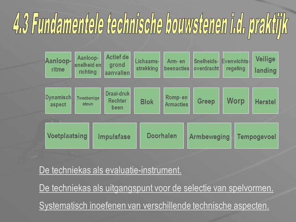 4.3 Fundamentele technische bouwstenen i.d. praktijk