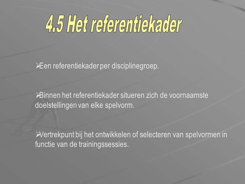 4.5 Het referentiekader Een referentiekader per disciplinegroep.
