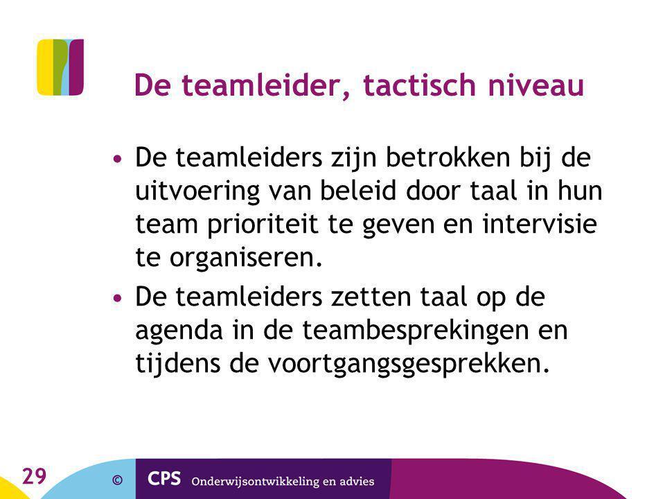 De teamleider, tactisch niveau