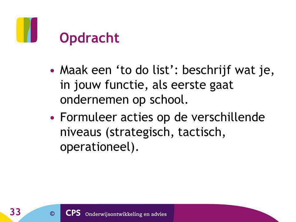 Opdracht Maak een 'to do list': beschrijf wat je, in jouw functie, als eerste gaat ondernemen op school.