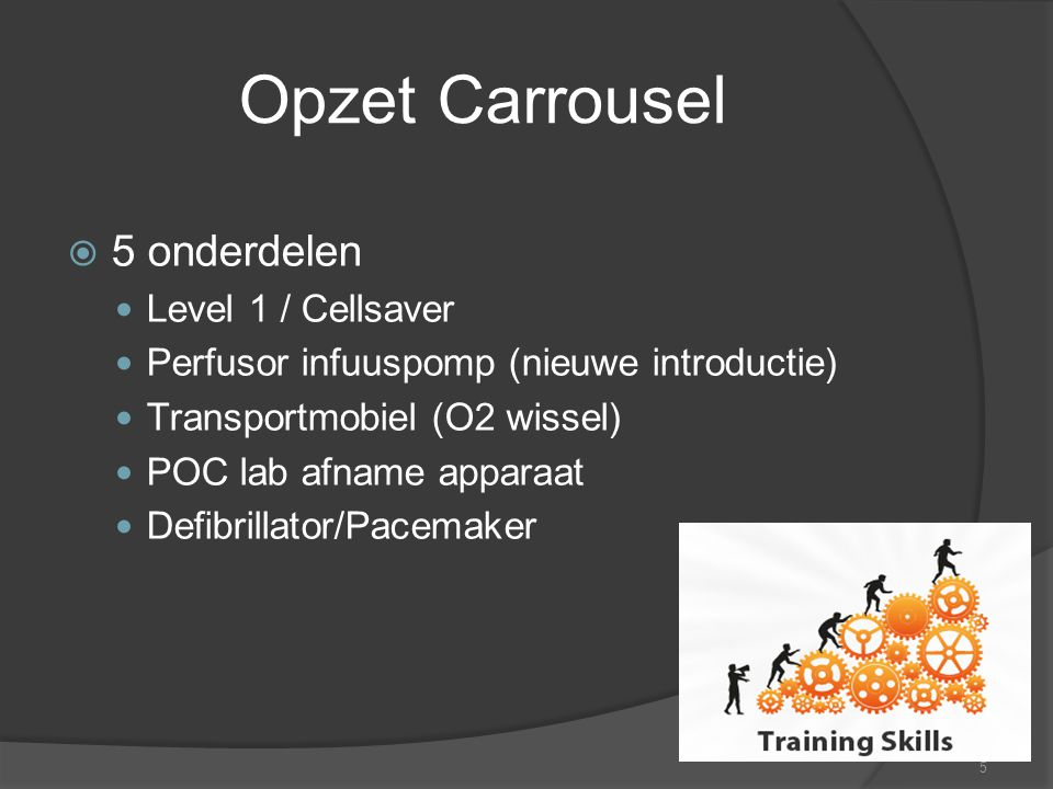 Opzet Carrousel 5 onderdelen Level 1 / Cellsaver