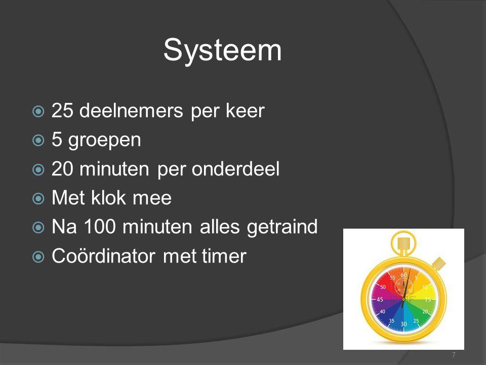 Systeem 25 deelnemers per keer 5 groepen 20 minuten per onderdeel