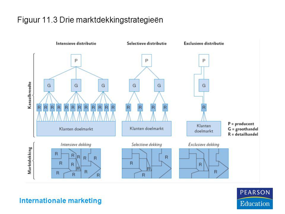 Figuur 11.3 Drie marktdekkingstrategieën